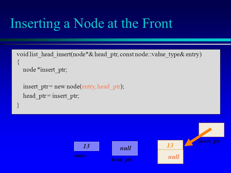 Inserting a Node at the Front head_ptr entry 13 null insert_ptr 13 void list_head_insert(node*& head_ptr, const node::value_type& entry) { node *inser