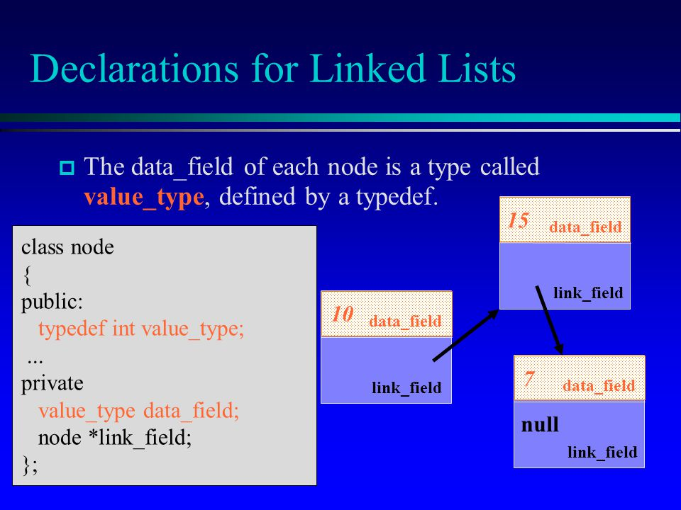 The data_field of each node is a type called value_type, defined by a typedef. data_field link_field 10 data_field link_field 15 data_field link_field