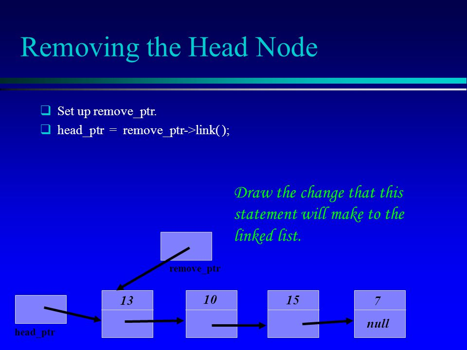 Removing the Head Node 10 15 7 null head_ptr 13 Set up remove_ptr. head_ptr = remove_ptr->link( ); remove_ptr Draw the change that this statement will