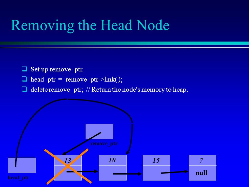 Removing the Head Node Set up remove_ptr. head_ptr = remove_ptr->link( ); delete remove_ptr; // Return the node's memory to heap. 10 15 7 null head_pt