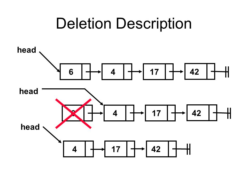 Deletion Description 417 head 42 6 417 head 42 6 417 head 42