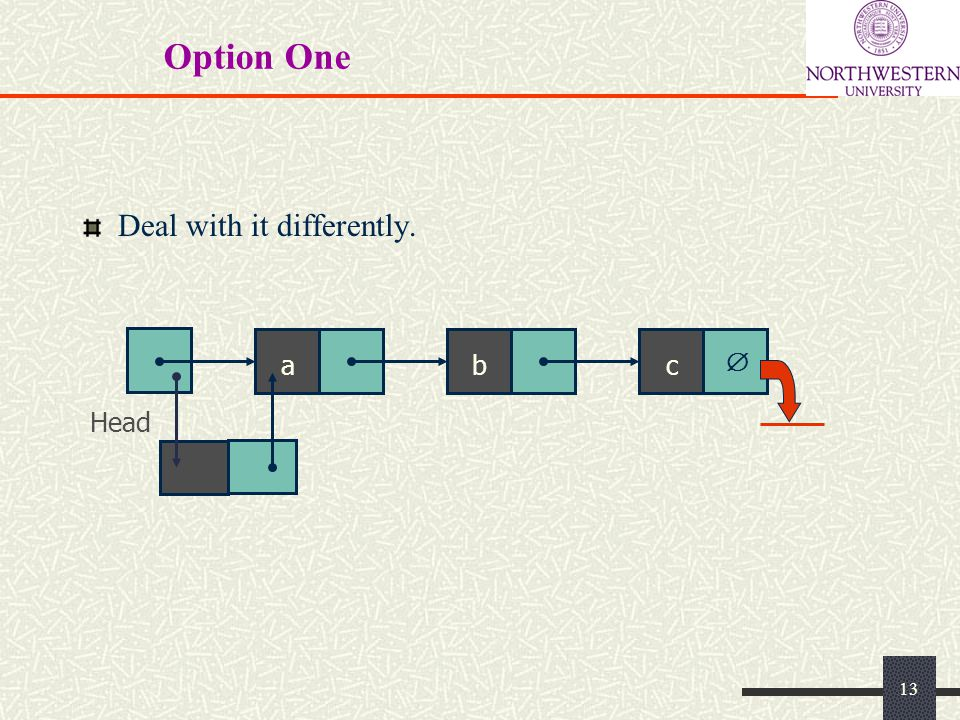 Option One Deal with it differently. 13 a Head bc