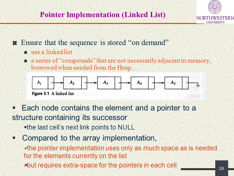 Pointer Implementation (Linked List) Ensure that the sequence is stored on demand use a linked list a series of compounds that are not necessarily adjacent in memory, borrowed when needed from the Heap… Each node contains the element and a pointer to a structure containing its successor the last cells next link points to NULL Compared to the array implementation, the pointer implementation uses only as much space as is needed for the elements currently on the list ûbut requires extra-space for the pointers in each cell 20