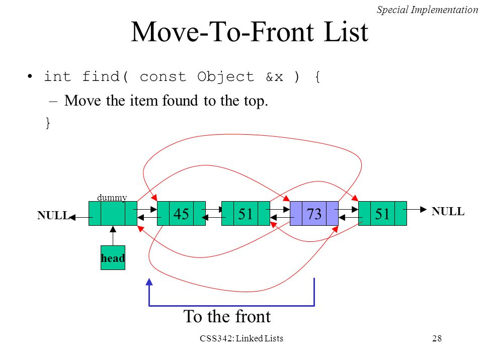 CSS342: Linked Lists28 Move-To-Front List int find( const Object &x ) { –Move the item found to the top. } Special Implementation NULL 457351 NULL hea