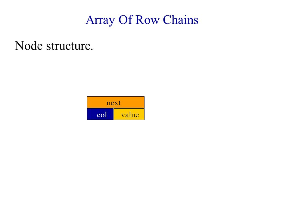 Array Of Row Chains Node structure. next valuecol