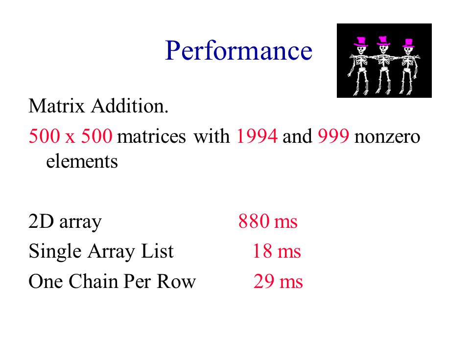 Performance Matrix Addition. 500 x 500 matrices with 1994 and 999 nonzero elements 2D array 880 ms Single Array List 18 ms One Chain Per Row 29 ms