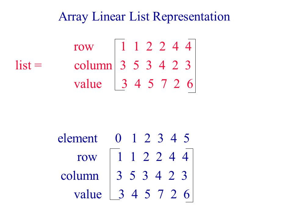 Array Linear List Representation row 1 1 2 2 4 4 list = column 3 5 3 4 2 3 value 3 4 5 7 2 6 element 0 1 2 3 4 5 row 1 1 2 2 4 4 column 3 5 3 4 2 3 va