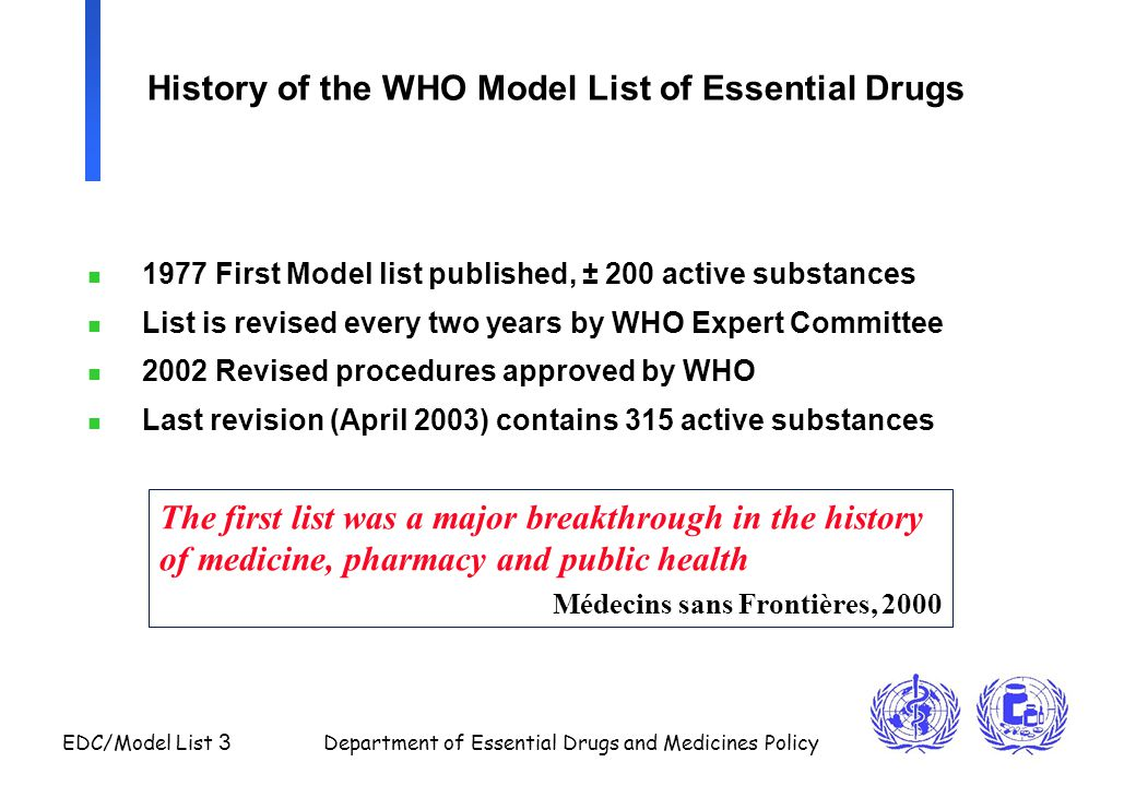 EDC/Model List 24 Department of Essential Drugs and Medicines Policy Essential medicines for Reproductive Health: Discrepancies in international RH lists 75 on UNFPA List 325 on WHO Model List 150 on Interagency RH medical commodities 194 65 63 6 6 22