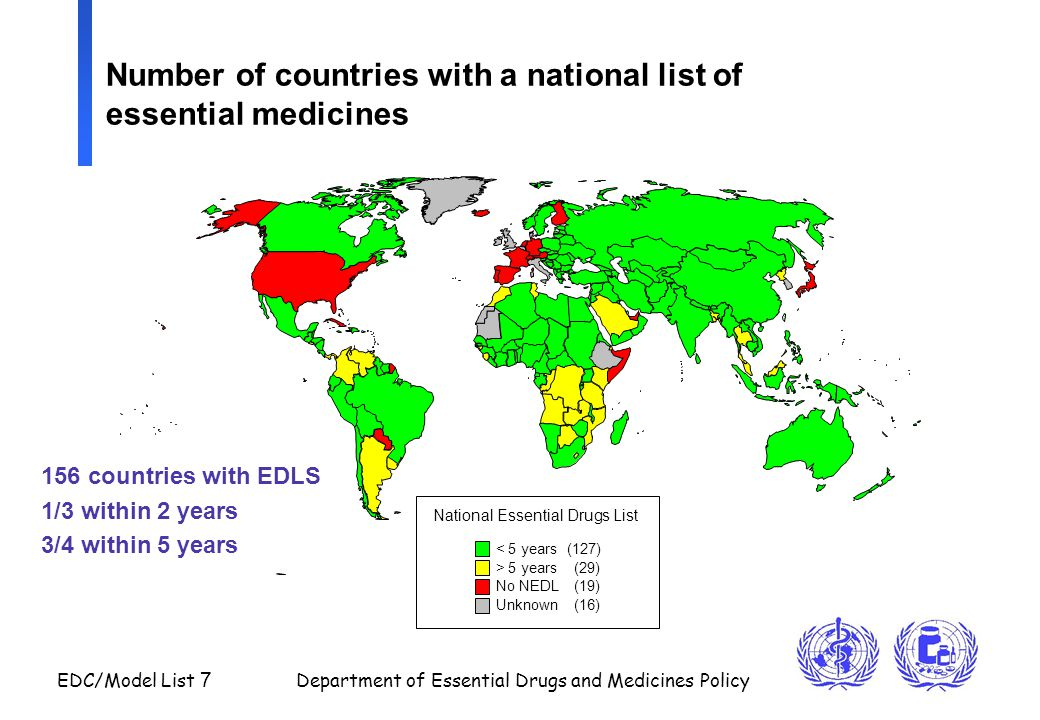 EDC/Model List 8 Department of Essential Drugs and Medicines Policy Use of the WHO Model List of Essential Drugs n 156 countries have a national list of essential drugs, of which 81% have been updated in the last 5 years n Major international agencies (UNICEF, UNHCR, IDA) base their catalogue on the WHO Model List n Sub-sets: UN list of recommended essential drugs for emergency relief (85 drugs); interagency New Emergency Health Kit (55 drugs for 10,000 consultations) n Normative tools: WHO Model Formulary, International Pharmacopoea, Basic Quality Tests, and development of reference standards follow the WHO Model List
