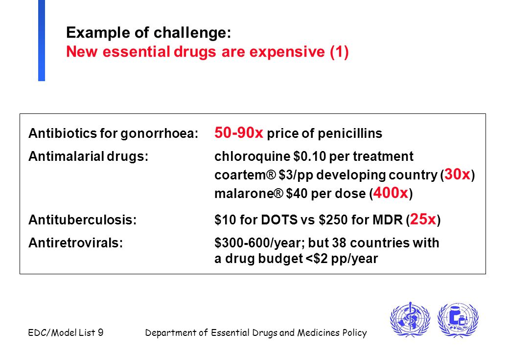 EDC/Model List 9 Department of Essential Drugs and Medicines Policy Example of challenge: New essential drugs are expensive (1) Antibiotics for gonorr