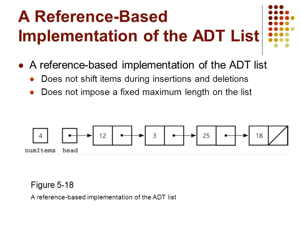 A Reference-Based Implementation of the ADT List A reference-based implementation of the ADT list Does not shift items during insertions and deletions Does not impose a fixed maximum length on the list Figure 5-18 A reference-based implementation of the ADT list