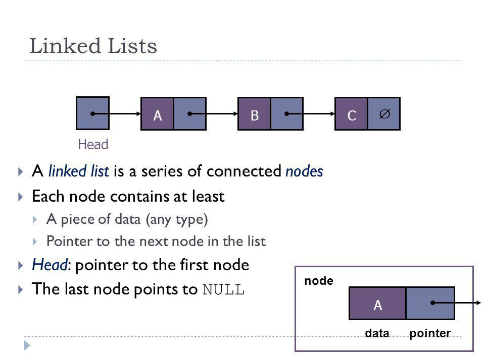 Linked Lists A linked list is a series of connected nodes Each node contains at least A piece of data (any type) Pointer to the next node in the list