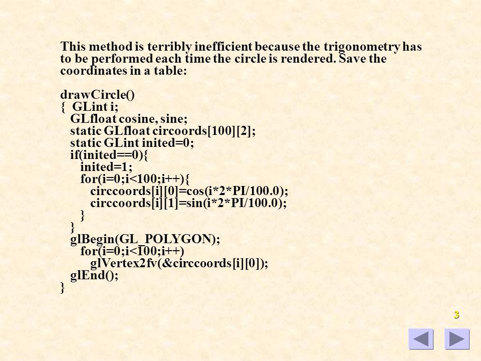 2 For example, suppose you want to draw a circle with 100 line segments drawCircle() { GLint i; GLfloat cosine, sine; glBegin(GL_POLYGON); for(i=0;i<100;i++){ cosine=cos(i*2*PI/100.0); sine=sin(i*2*PI/100.0); glVertex2f(cosine,sine); } glEnd(); }