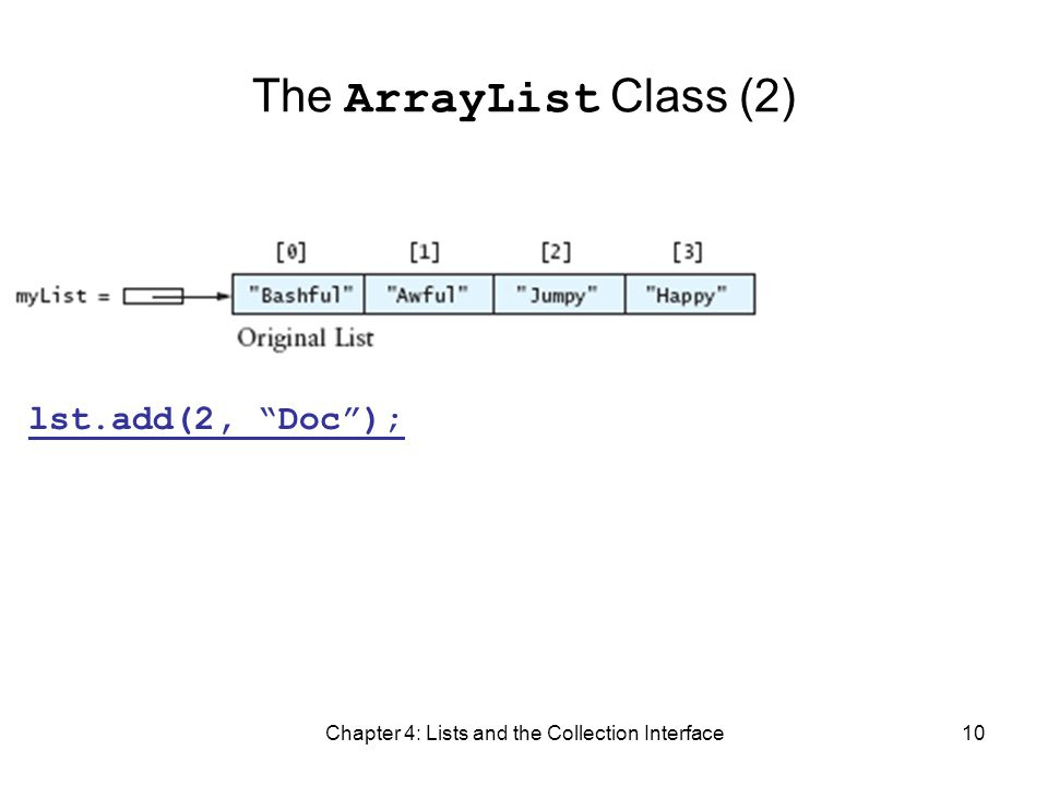 Chapter 4: Lists and the Collection Interface10 The ArrayList Class (2) lst.add(2, Doc);