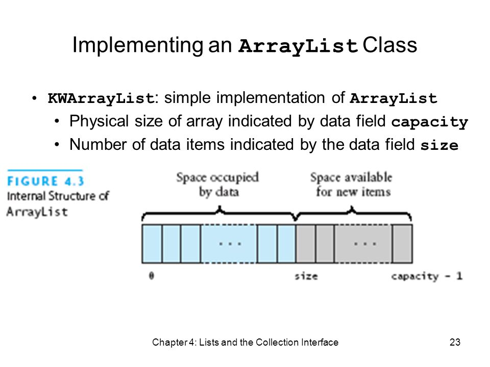 Chapter 4: Lists and the Collection Interface23 Implementing an ArrayList Class KWArrayList : simple implementation of ArrayList Physical size of arra