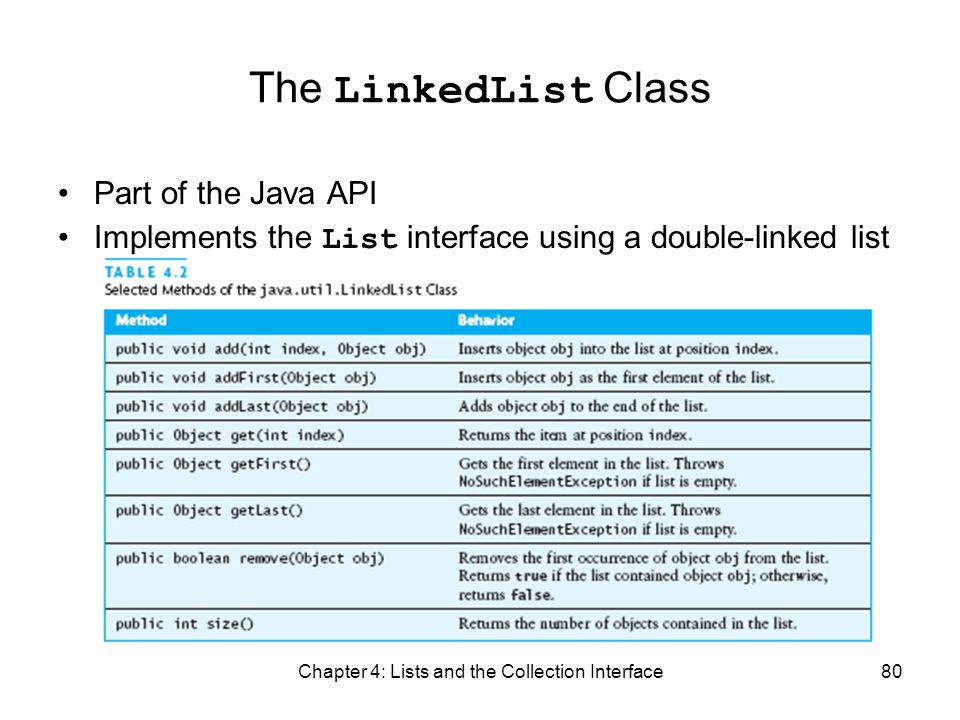 Chapter 4: Lists and the Collection Interface80 The LinkedList Class Part of the Java API Implements the List interface using a double-linked list