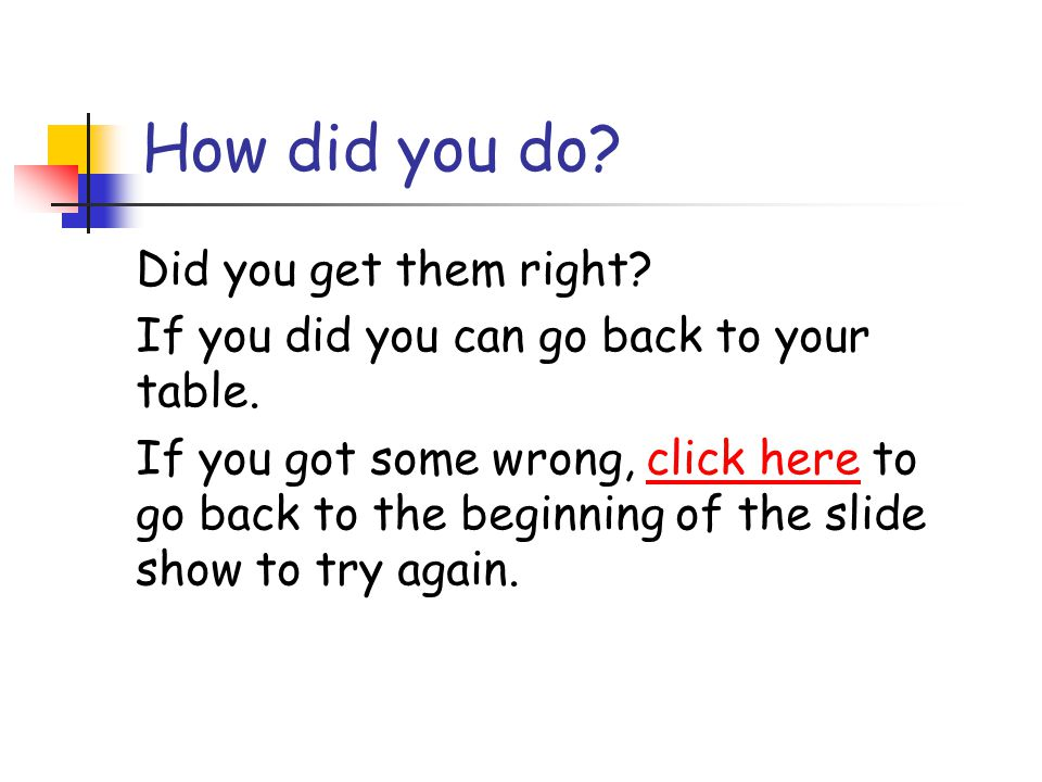 How did you do? Did you get them right? If you did you can go back to your table. If you got some wrong, click here to go back to the beginning of the