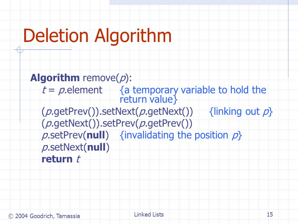 © 2004 Goodrich, Tamassia Linked Lists15 Deletion Algorithm Algorithm remove(p): t = p.element{a temporary variable to hold the return value} (p.getPr