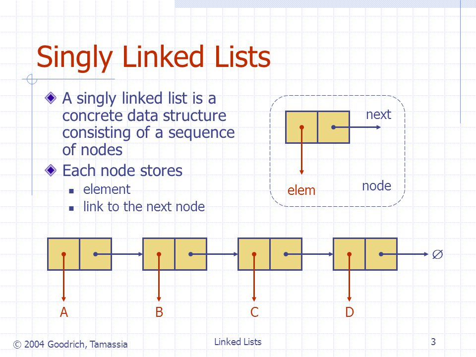 © 2004 Goodrich, Tamassia Linked Lists3 Singly Linked Lists A singly linked list is a concrete data structure consisting of a sequence of nodes Each n