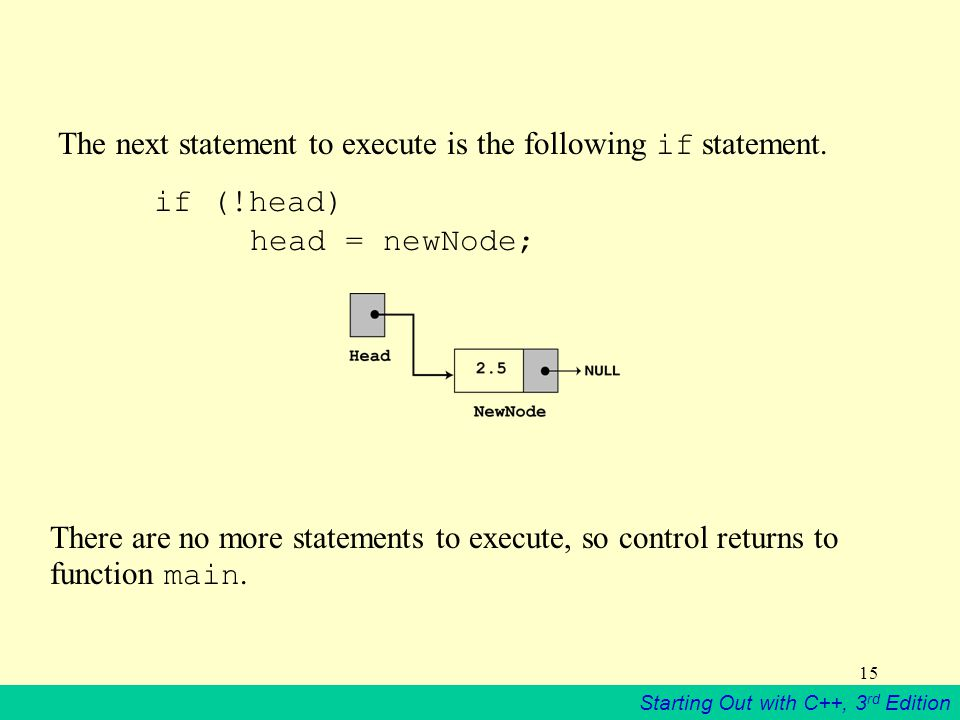 Starting Out with C++, 3 rd Edition 15 The next statement to execute is the following if statement. if (!head) head = newNode; There are no more state