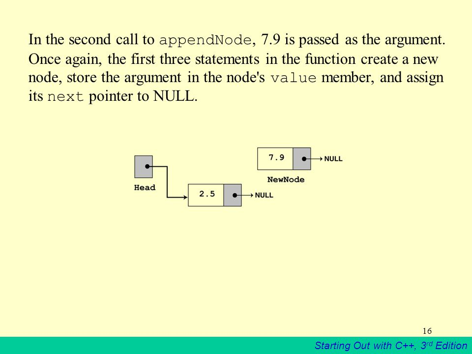 Starting Out with C++, 3 rd Edition 16 In the second call to appendNode, 7.9 is passed as the argument. Once again, the first three statements in the