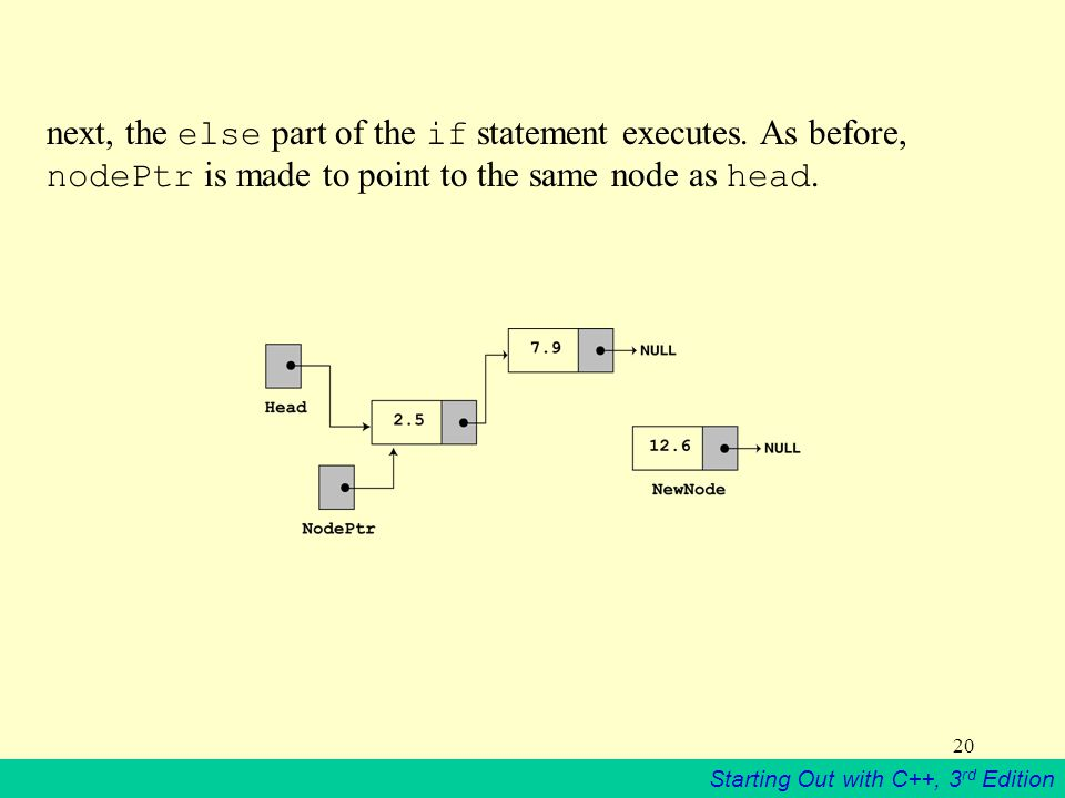 Starting Out with C++, 3 rd Edition 20 next, the else part of the if statement executes. As before, nodePtr is made to point to the same node as head.