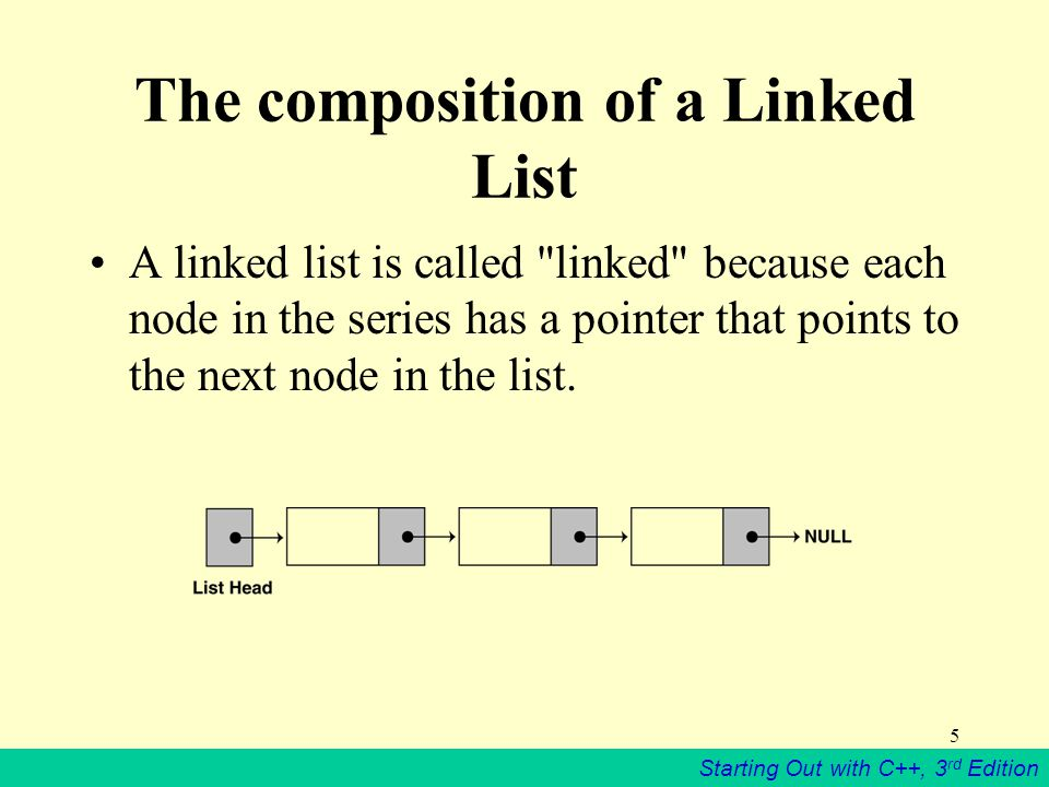 Starting Out with C++, 3 rd Edition 5 The composition of a Linked List A linked list is called