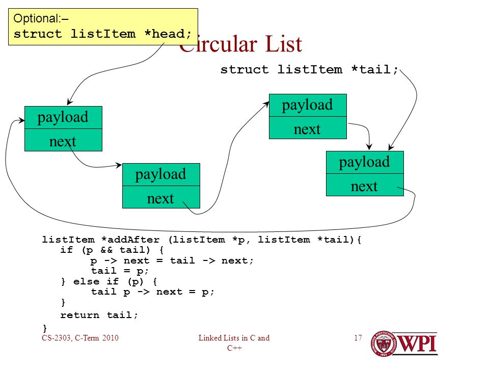 Linked Lists in C and C++ CS-2303, C-Term 201017 Circular List listItem *addAfter (listItem *p, listItem *tail){ if (p && tail) { p -> next = tail -> next; tail = p; } else if (p) { tail p -> next = p; } return tail; } payload next payload next payload next payload next struct listItem *tail; Optional:– struct listItem *head;