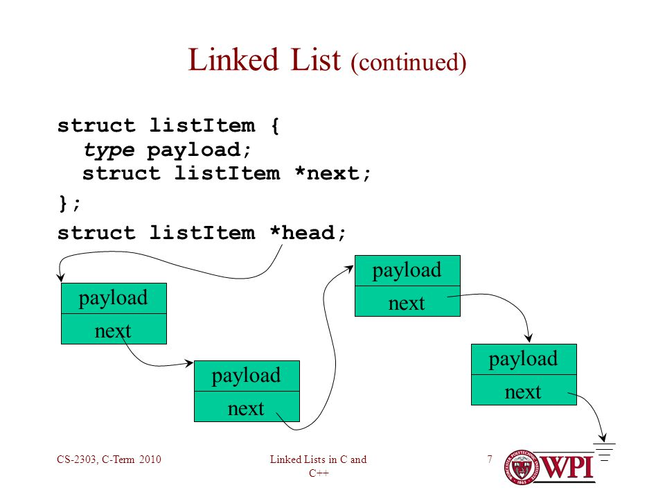 Linked Lists in C and C++ CS-2303, C-Term 20107 Linked List (continued) struct listItem { type payload; struct listItem *next; }; struct listItem *head; payload next payload next payload next payload next
