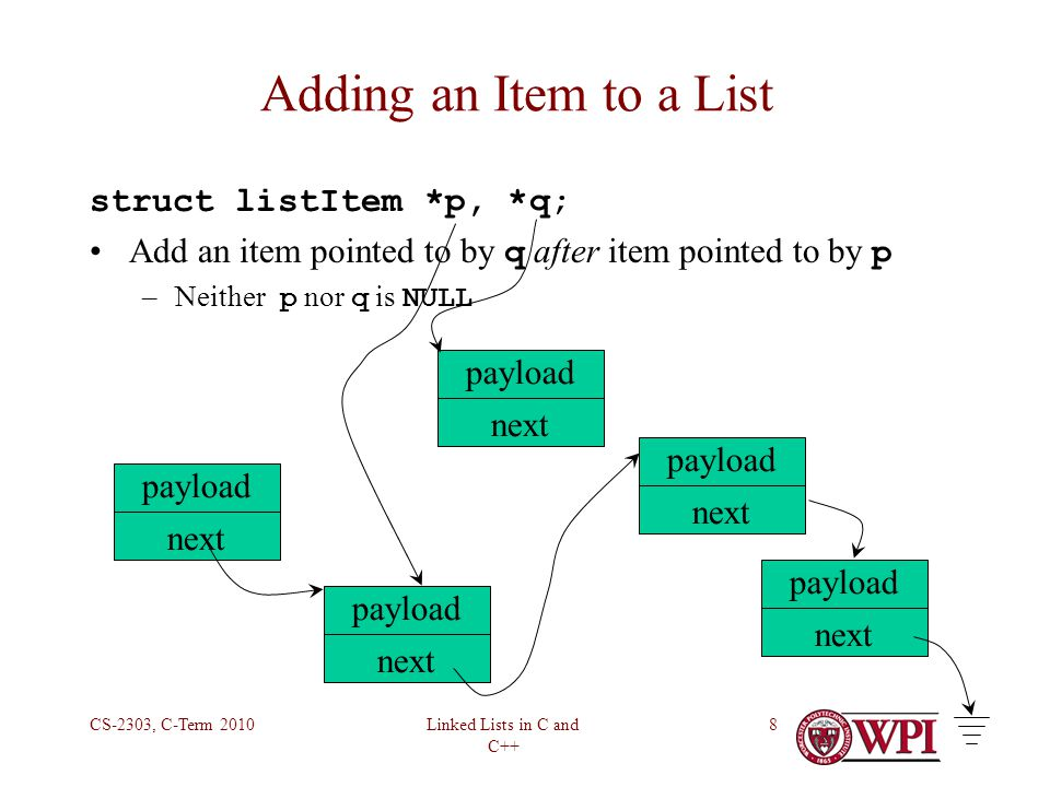 Linked Lists in C and C++ CS-2303, C-Term 20108 Adding an Item to a List struct listItem *p, *q; Add an item pointed to by q after item pointed to by p –Neither p nor q is NULL payload next payload next payload next payload next payload next