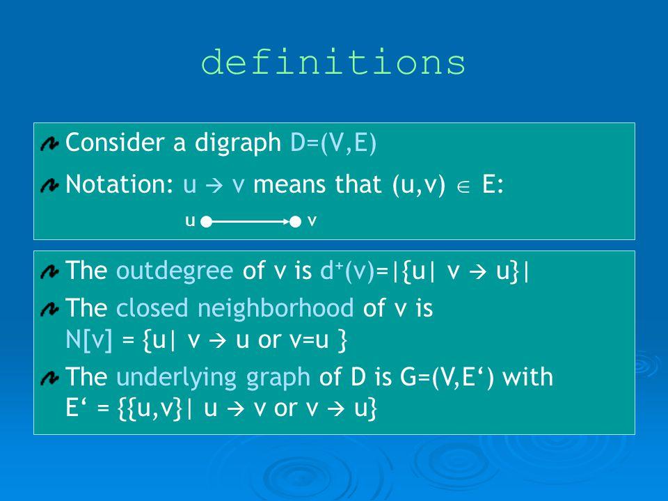 definitions Consider a digraph D=(V,E) Notation: u v means that (u,v) E: uv The outdegree of v is d + (v)=|{u| v u}| The closed neighborhood of v is N