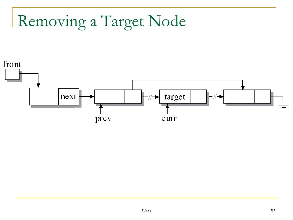 Lists 53 Removing a Target Node