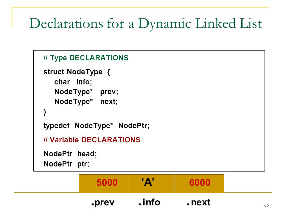 66 // Type DECLARATIONS struct NodeType { char info; NodeType* prev; NodeType* next; } typedef NodeType* NodePtr; // Variable DECLARATIONS NodePtr head; NodePtr ptr; Declarations for a Dynamic Linked List.