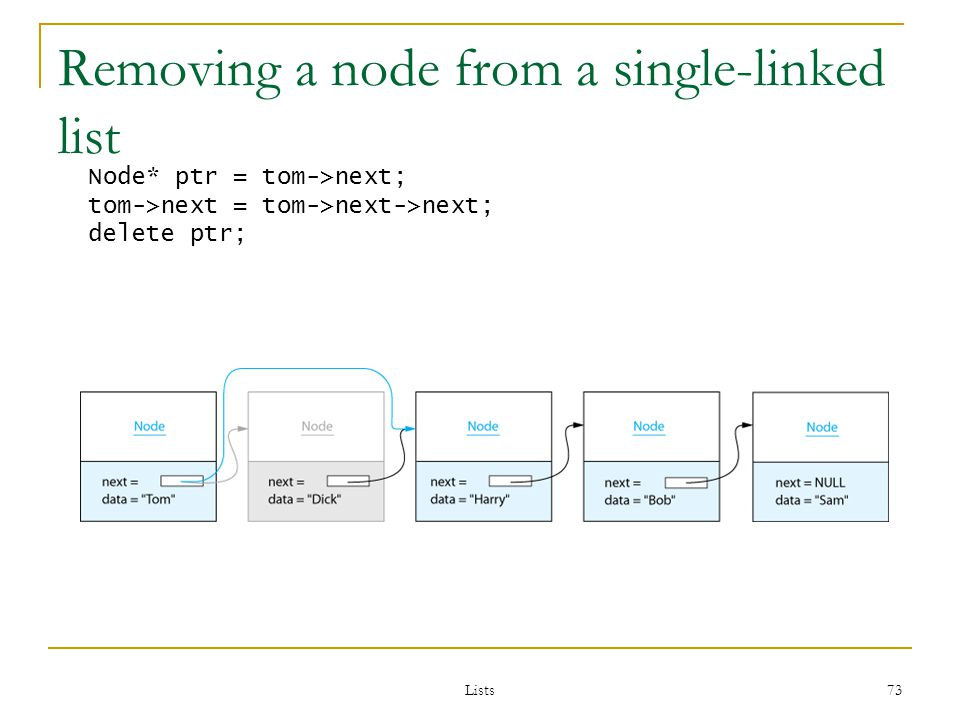 Lists 73 Removing a node from a single-linked list Node* ptr = tom->next; tom->next = tom->next->next; delete ptr;