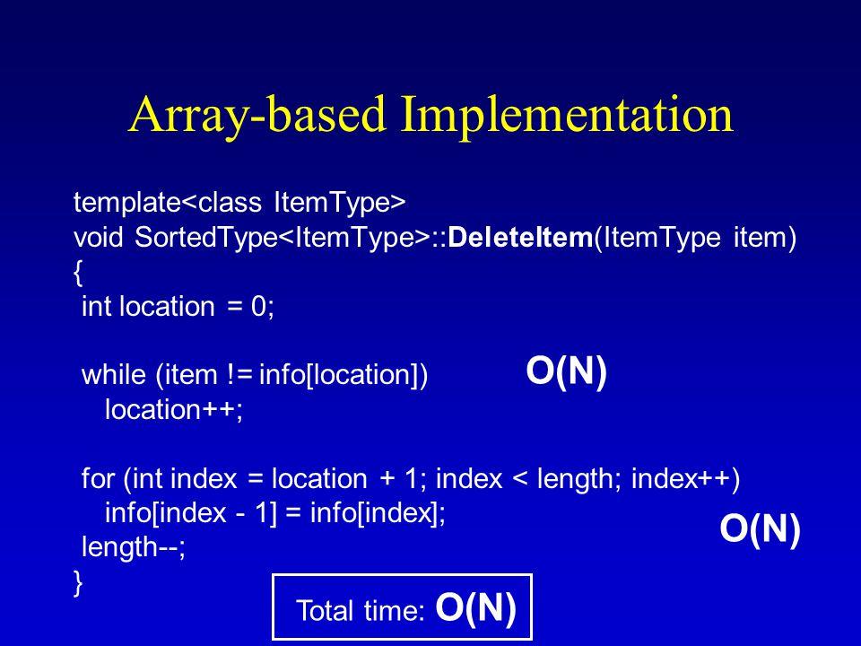 Array-based Implementation template void SortedType ::DeleteItem(ItemType item) { int location = 0; while (item != info[location]) location++; for (in