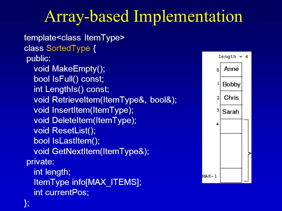 Array-based Implementation template class SortedType { public: void MakeEmpty(); bool IsFull() const; int LengthIs() const; void RetrieveItem(ItemType&, bool&); void InsertItem(ItemType); void DeleteItem(ItemType); void ResetList(); bool IsLastItem(); void GetNextItem(ItemType&); private: int length; ItemType info[MAX_ITEMS]; int currentPos; };
