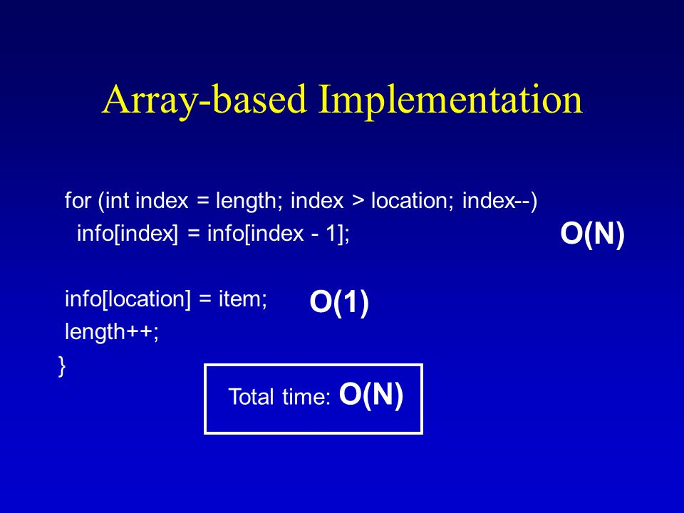 Array-based Implementation for (int index = length; index > location; index--) info[index] = info[index - 1]; info[location] = item; length++; } O(N) Total time: O(N) O(1)