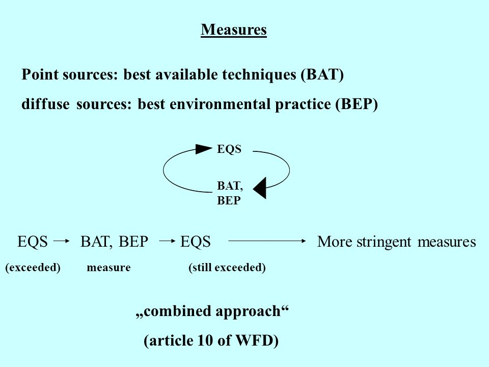 Measures Point sources: best available techniques (BAT) diffuse sources: best environmental practice (BEP) EQS BAT, BEP EQS BAT, BEP EQS More stringen