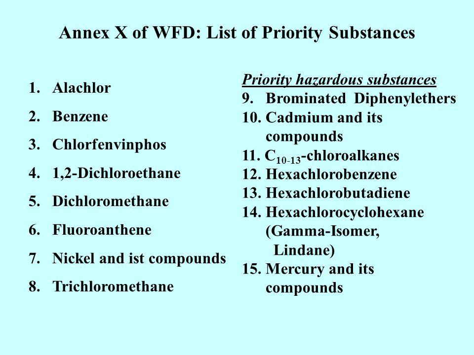 Annex X of WFD: List of Priority Substances 16.Nonylphenols (4-(para)-Nonylphenol) 17.