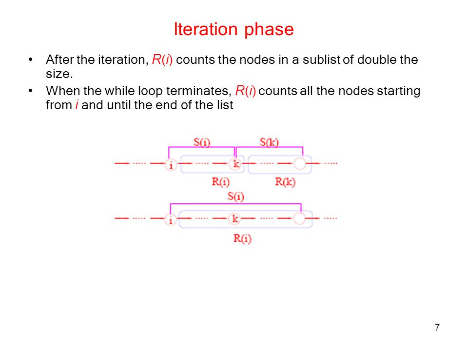 8 Complexity and model The algorithm terminates after O (log n ) iterations of the while loop.