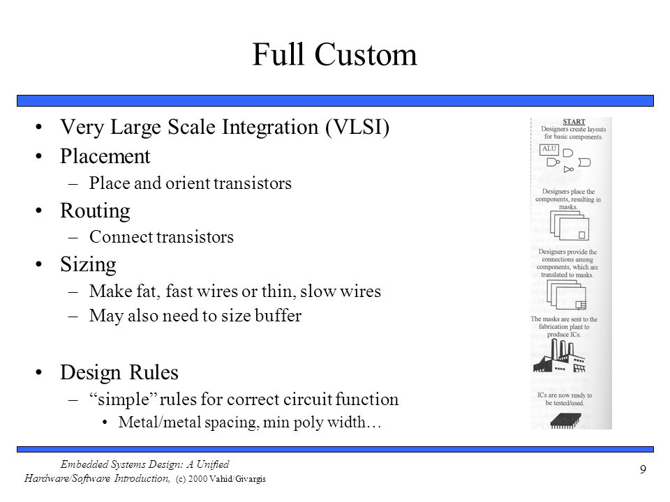 Embedded Systems Design: A Unified Hardware/Software Introduction, (c) 2000 Vahid/Givargis 9 Full Custom Very Large Scale Integration (VLSI) Placement