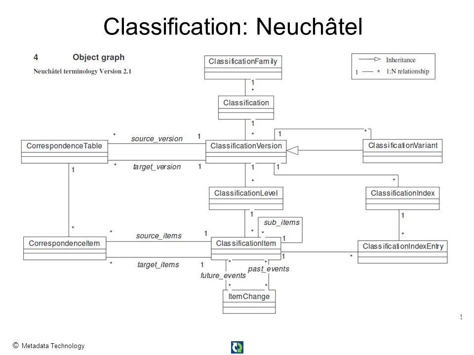 © Metadata Technology Classification: Neuchâtel
