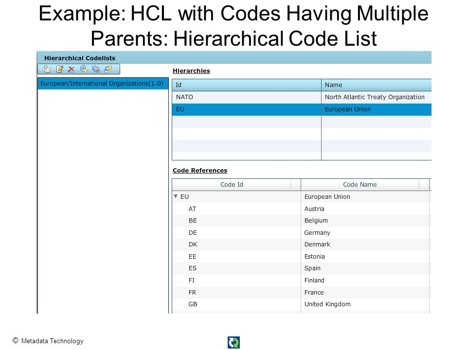 © Metadata Technology Example: HCL with Codes Having Multiple Parents: Hierarchical Code List
