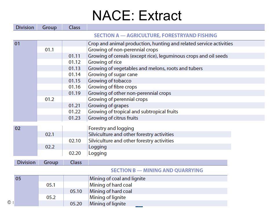 © Metadata Technology NACE: Extract