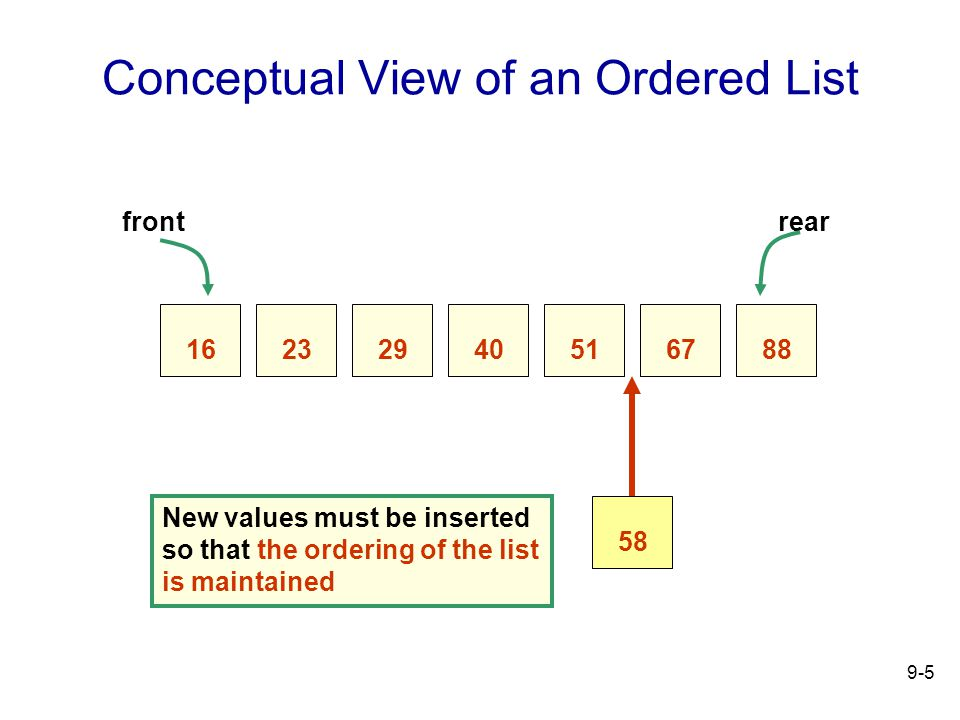 9-5 Conceptual View of an Ordered List 16232940516788 58 frontrear New values must be inserted so that the ordering of the list is maintained