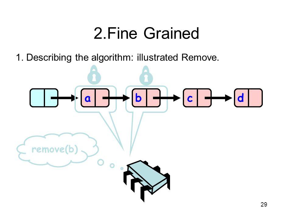 29 abcd remove(b) 2.Fine Grained 1. Describing the algorithm: illustrated Remove.