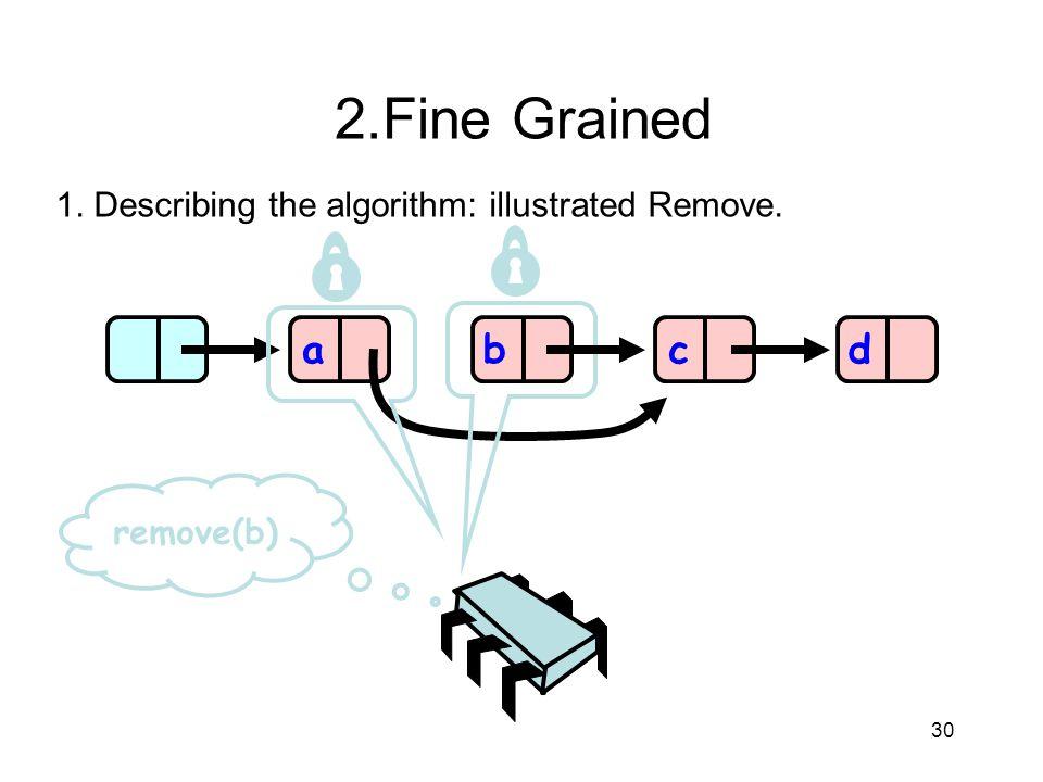 30 abcd remove(b) 2.Fine Grained 1. Describing the algorithm: illustrated Remove.