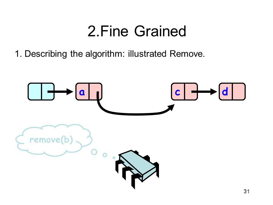 31 acd remove(b) 2.Fine Grained 1. Describing the algorithm: illustrated Remove.