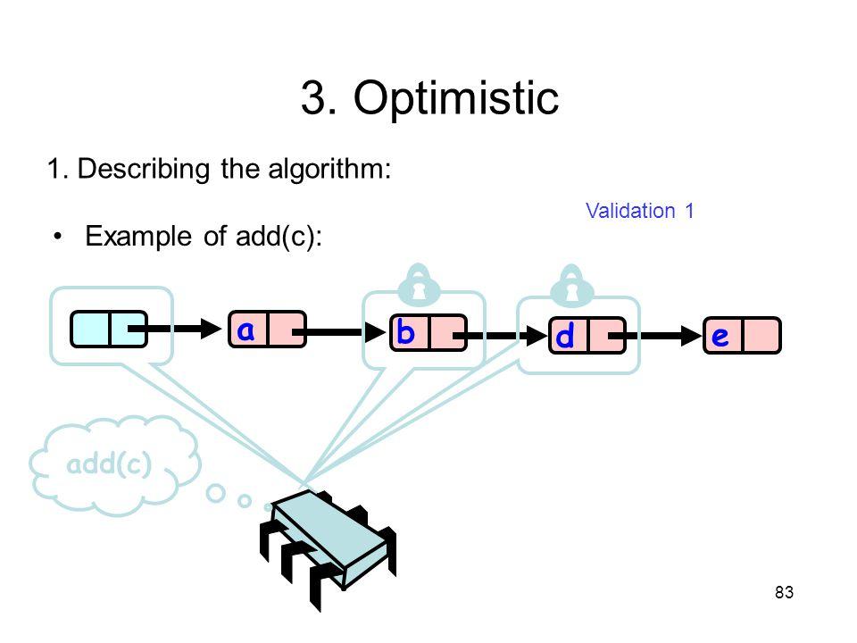 83 b d e a add(c) 1. Describing the algorithm: Validation 1 Example of add(c): 3. Optimistic