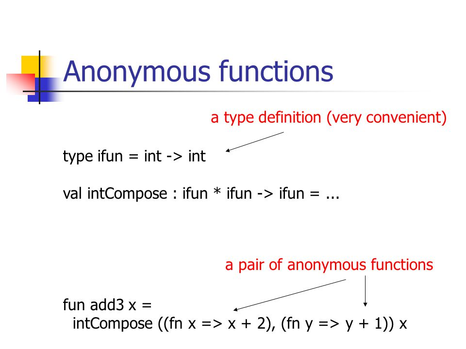 Anonymous functions type ifun = int -> int val intCompose : ifun * ifun -> ifun =...